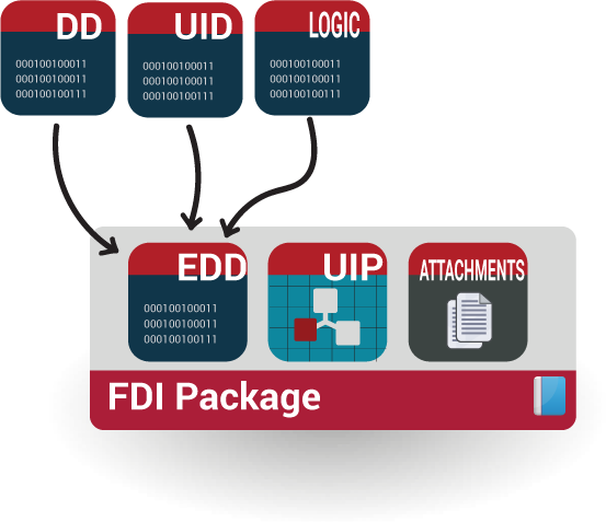 P15_16_FDIpackages_Parts.png