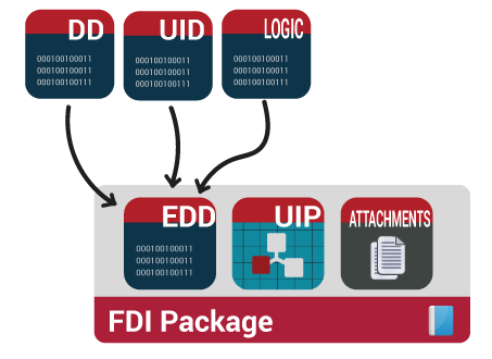 FDI_Device_Package.png