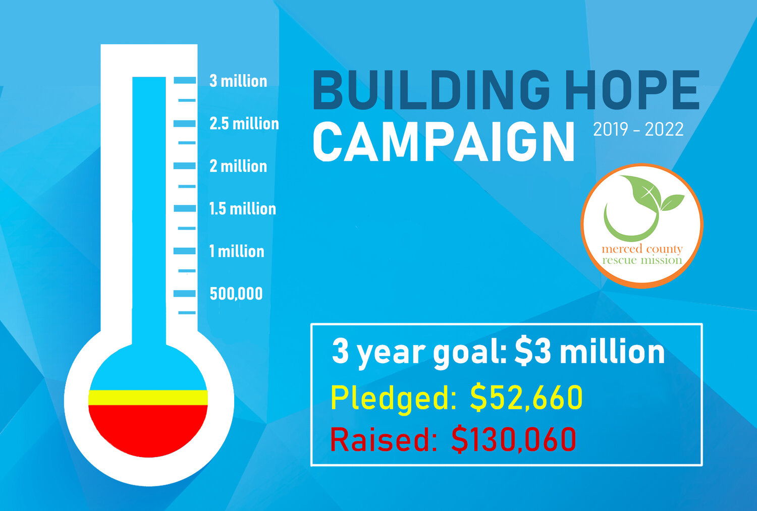 Building Hope Campaign - Thermometer no text.jpg