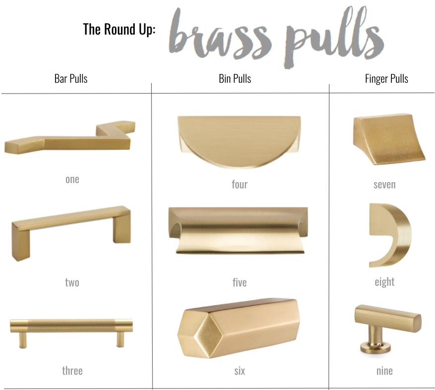 THE ROUND UP: Brass Hardware | Brass Pulls
