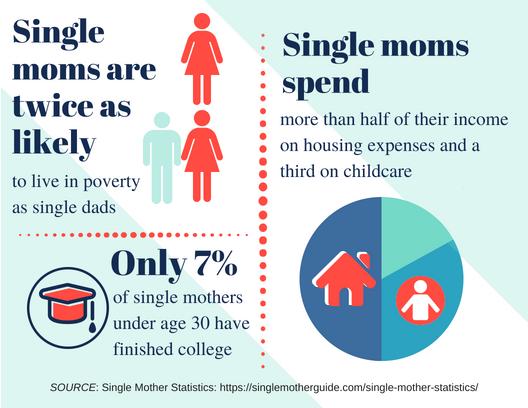 Single Motherhood-2.png
