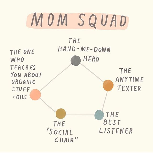 Okay who's in your mom squad and which category do they fit?! ⠀⠀⠀⠀⠀⠀⠀⠀⠀ ⠀⠀⠀⠀⠀⠀⠀⠀⠀ Graphic from @hallmarkbaby  #brightlyinspired  #brightmothers
