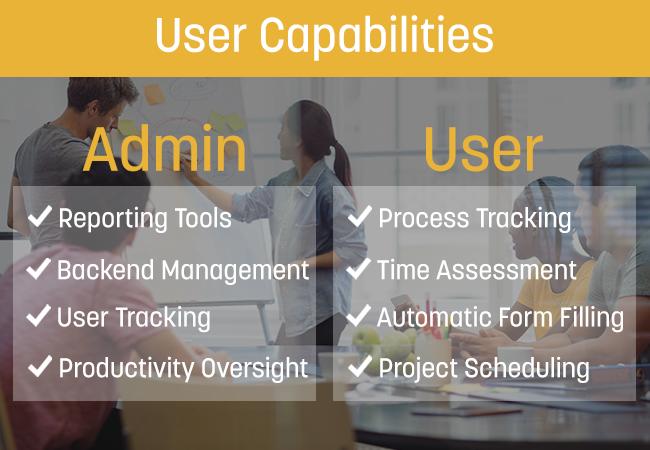 UserCapabilities.png