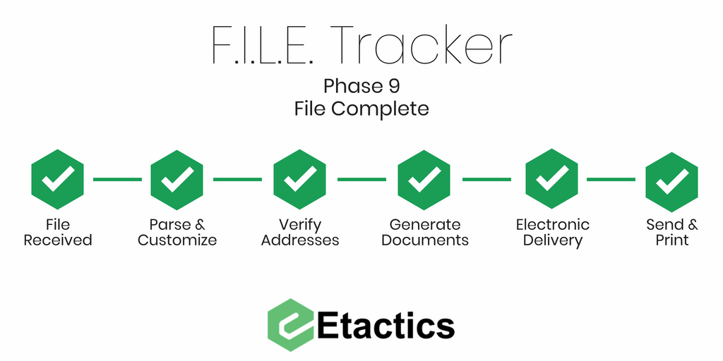 Copy of FILE Tracker Phase 8