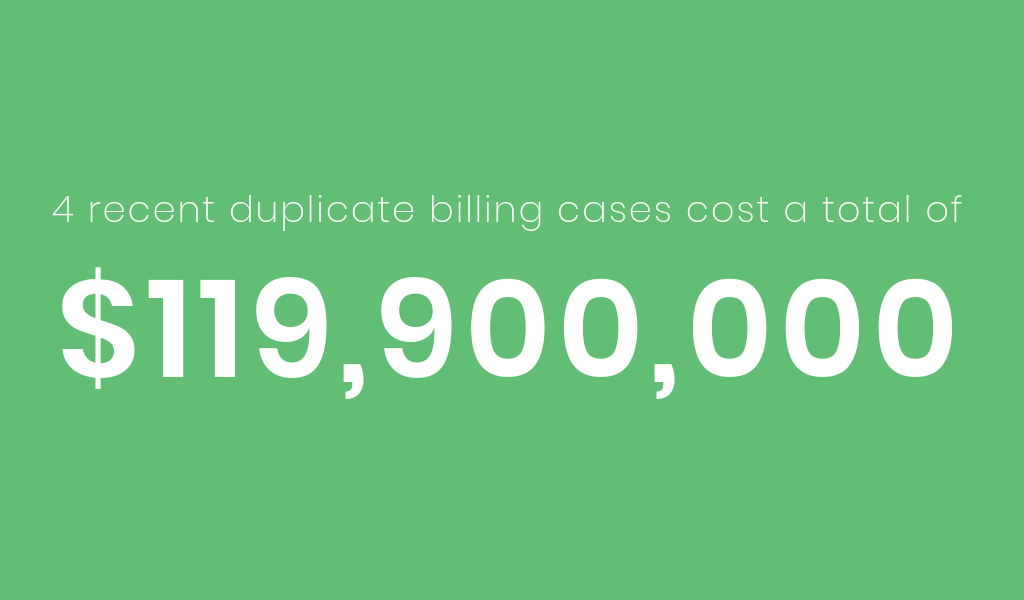 The total costs of 4 recent fraud cases involving duplicate billing amounts to $119,900,000 in losses and fines.