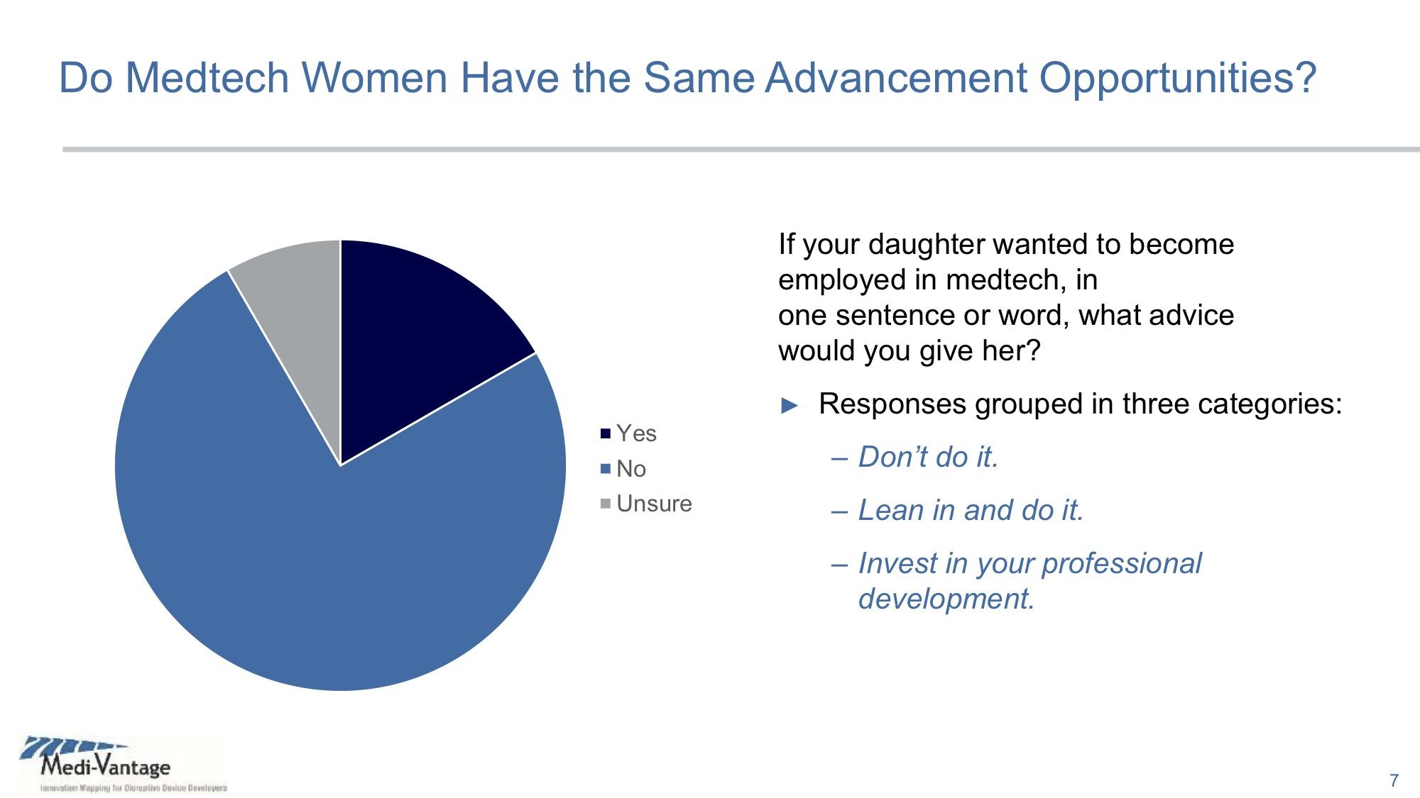 The glass ceiling for medtech exec women7.jpg