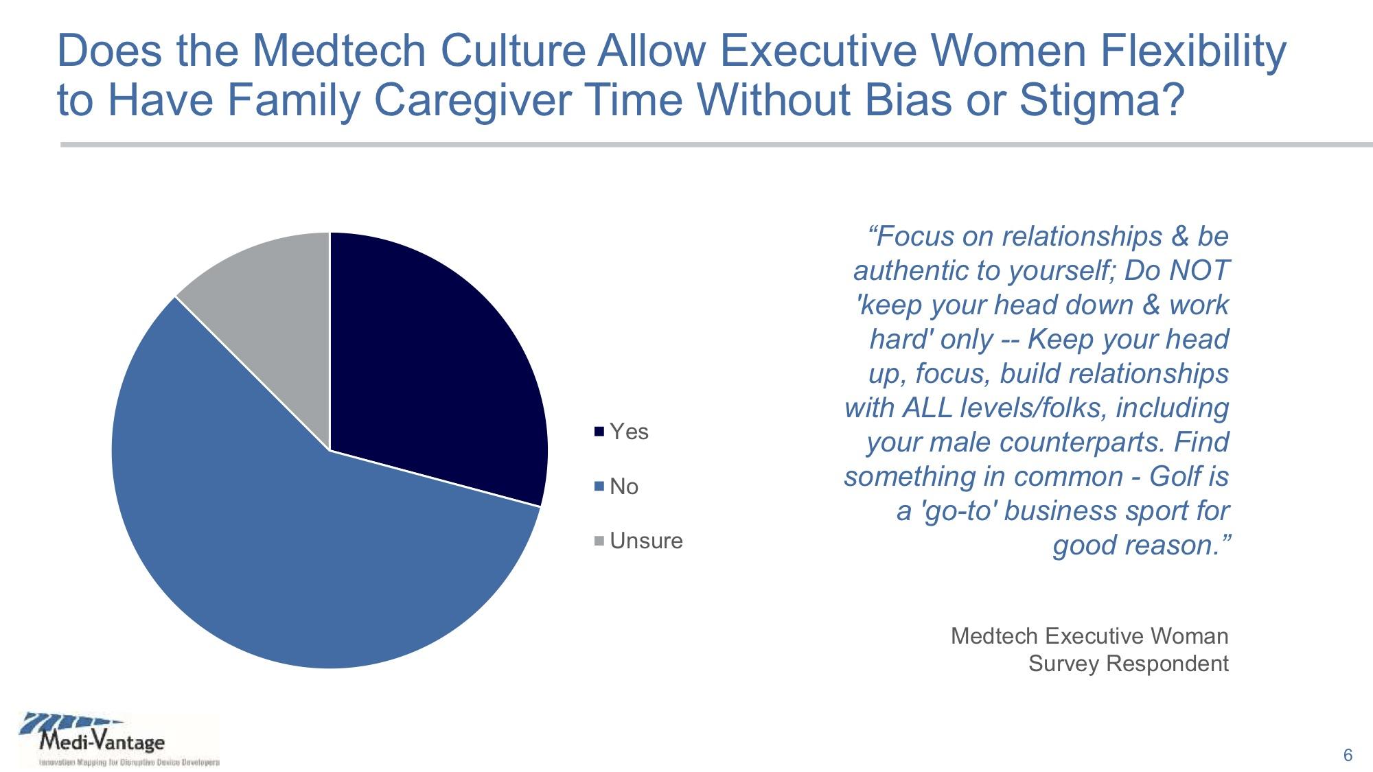 The glass ceiling for medtech exec women6.jpg
