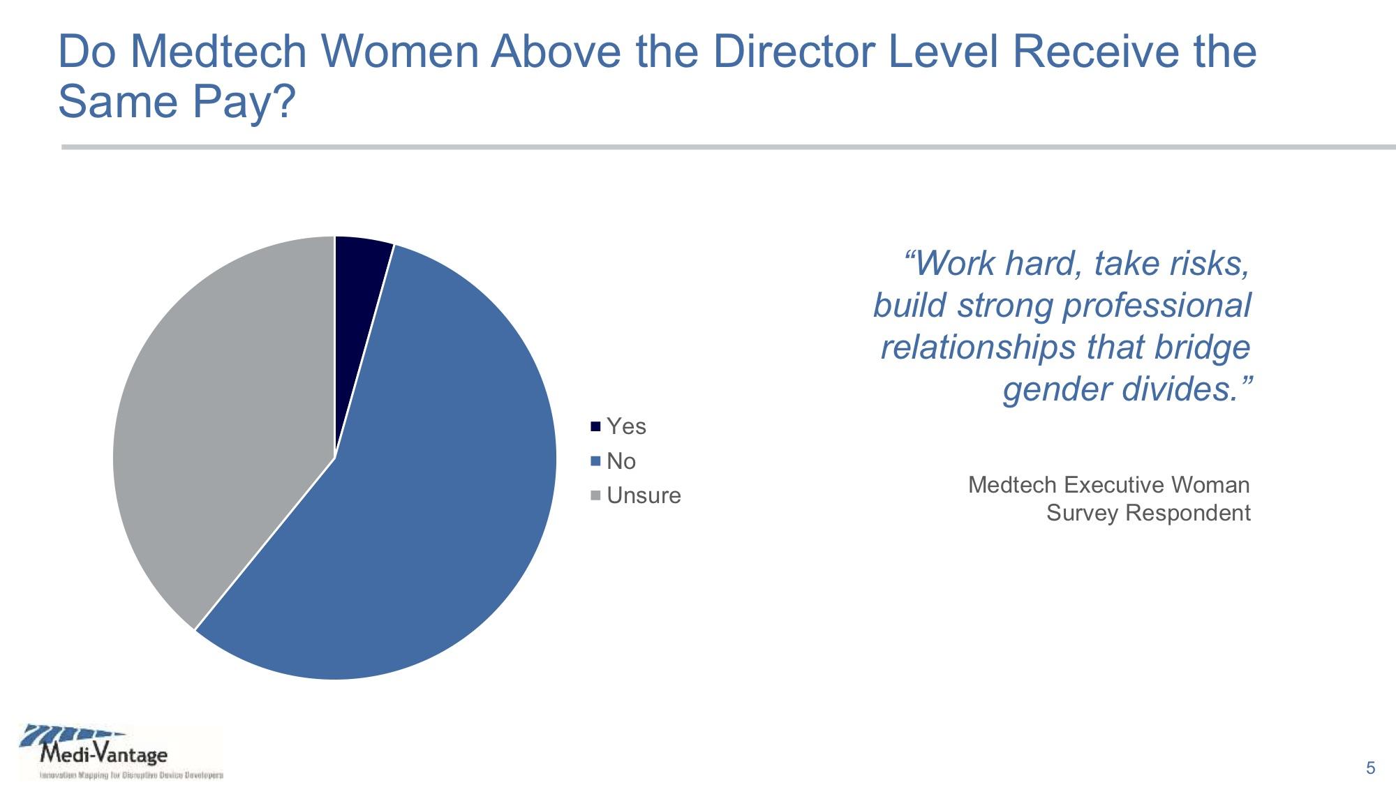 The glass ceiling for medtech exec women5.jpg