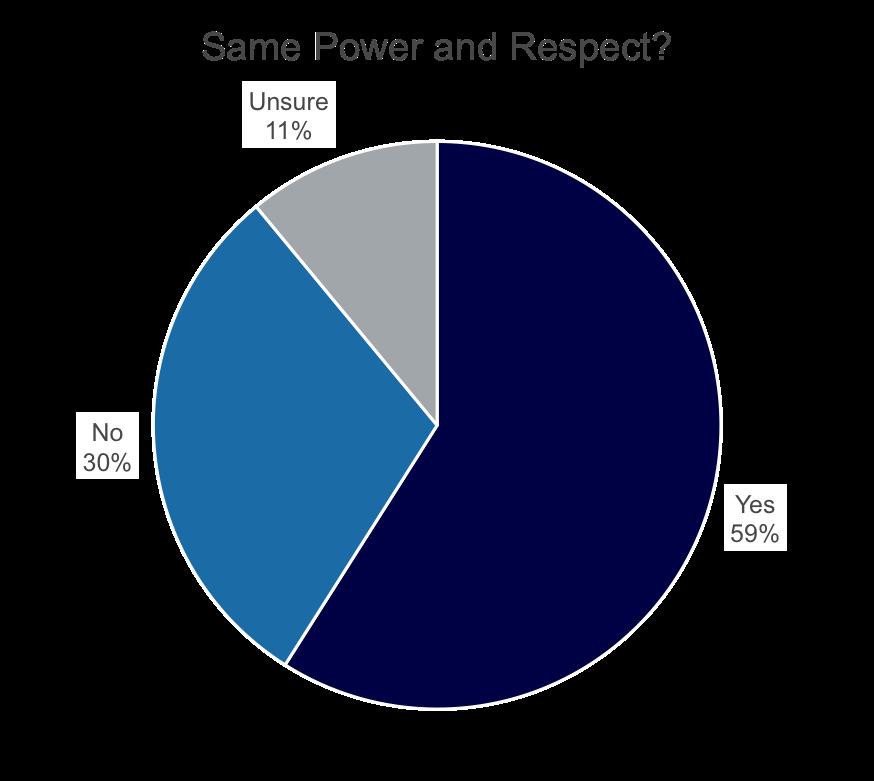 slide 6 - chart.png