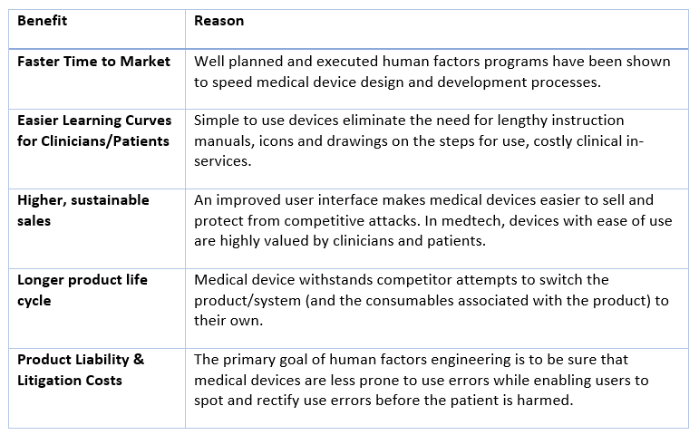 HFE Benefits Table.PNG