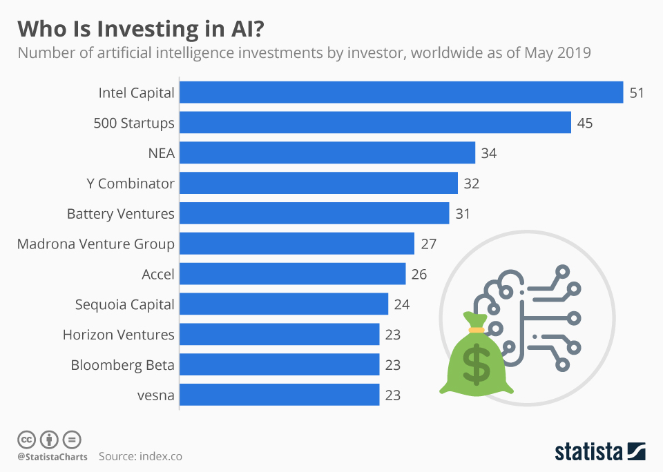 ai-investment-chart.jpg
