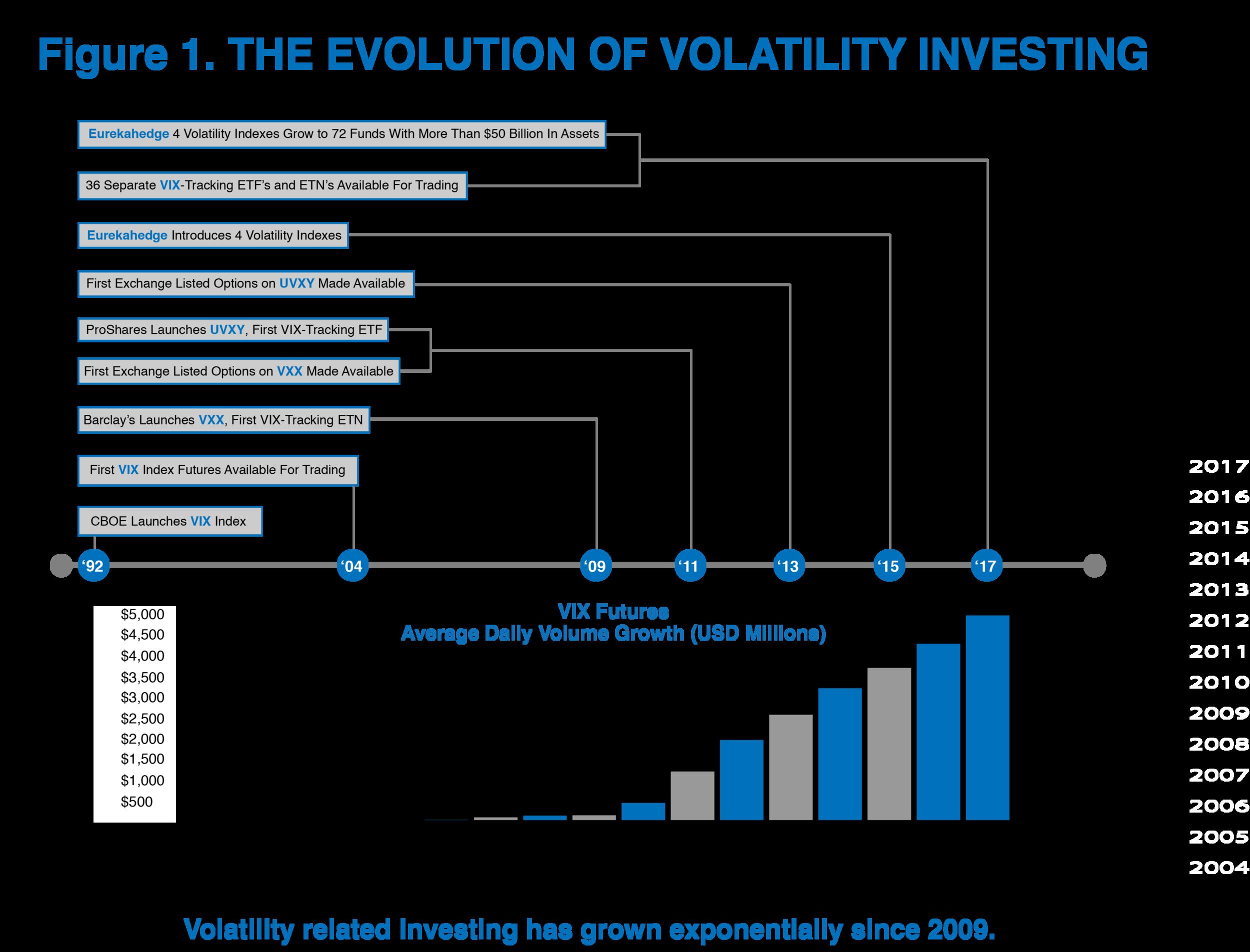 Chart_1_VIX Volume History.png