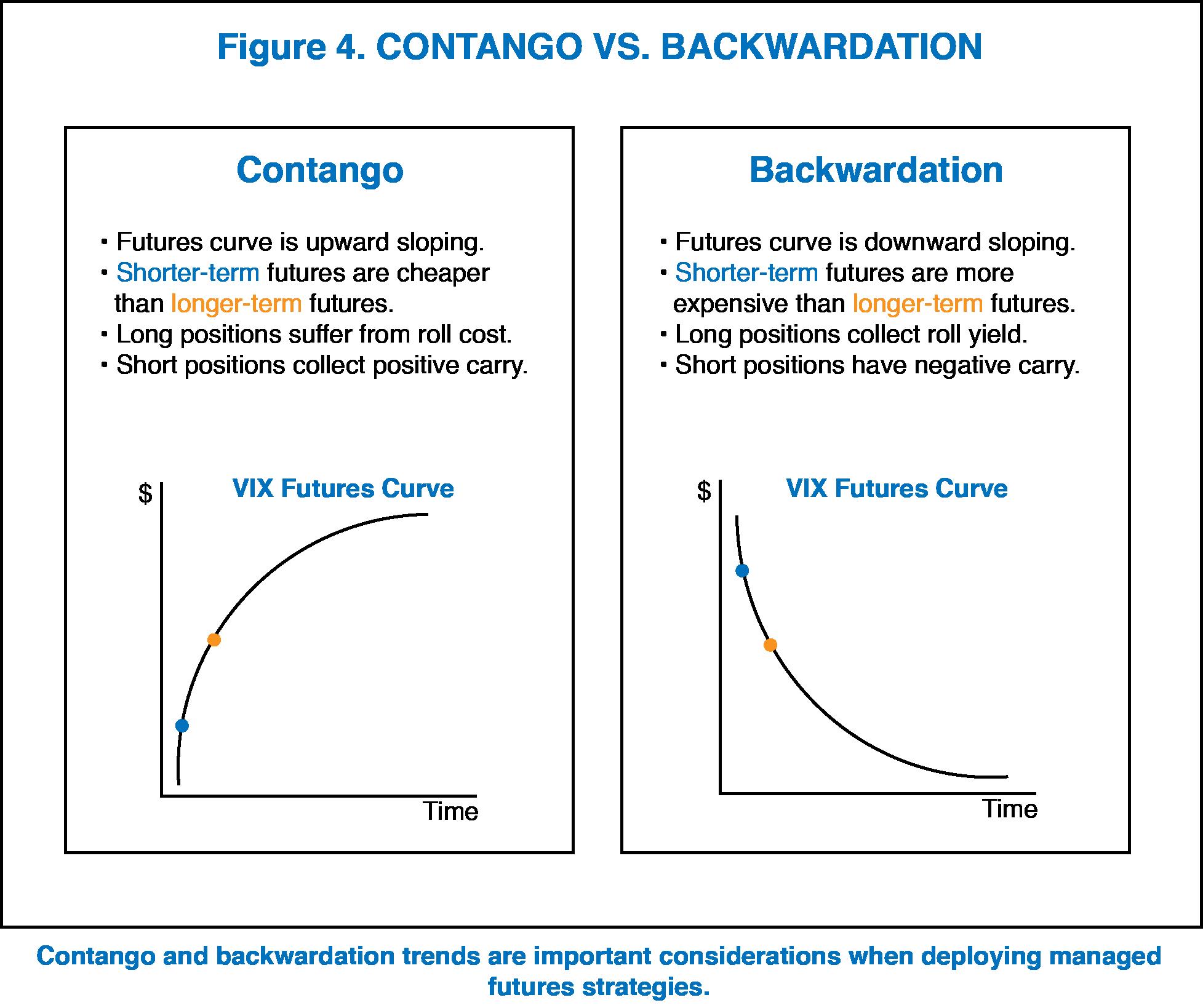 Chart_4_Contango chart.png