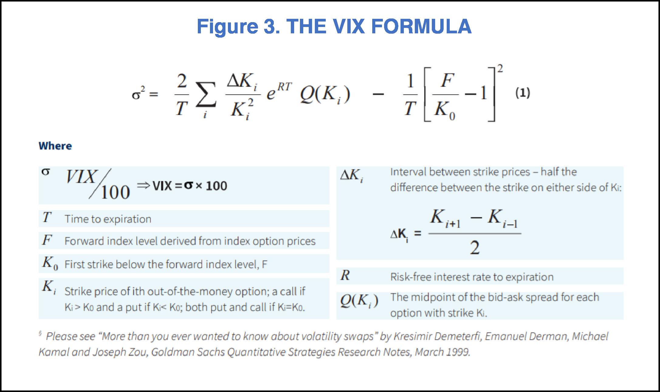 Chart_3 The VIX Formula.png