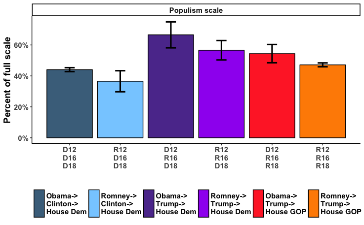 populism_scale.png