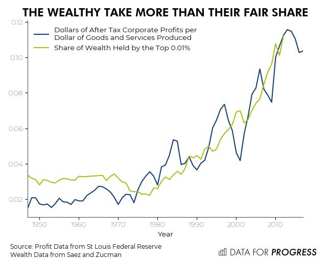 wealthShares.png