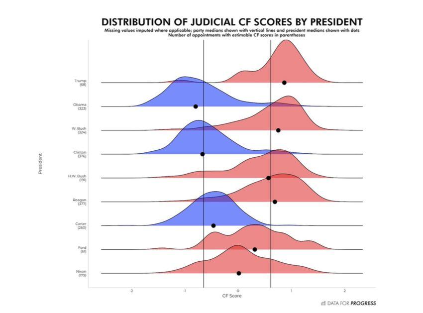 judicialscores.jpeg