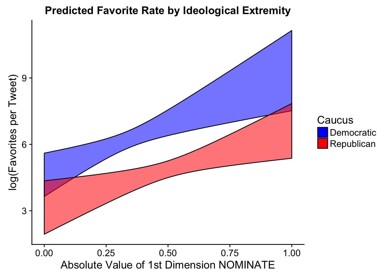 predicted-favorites-idealogy.png