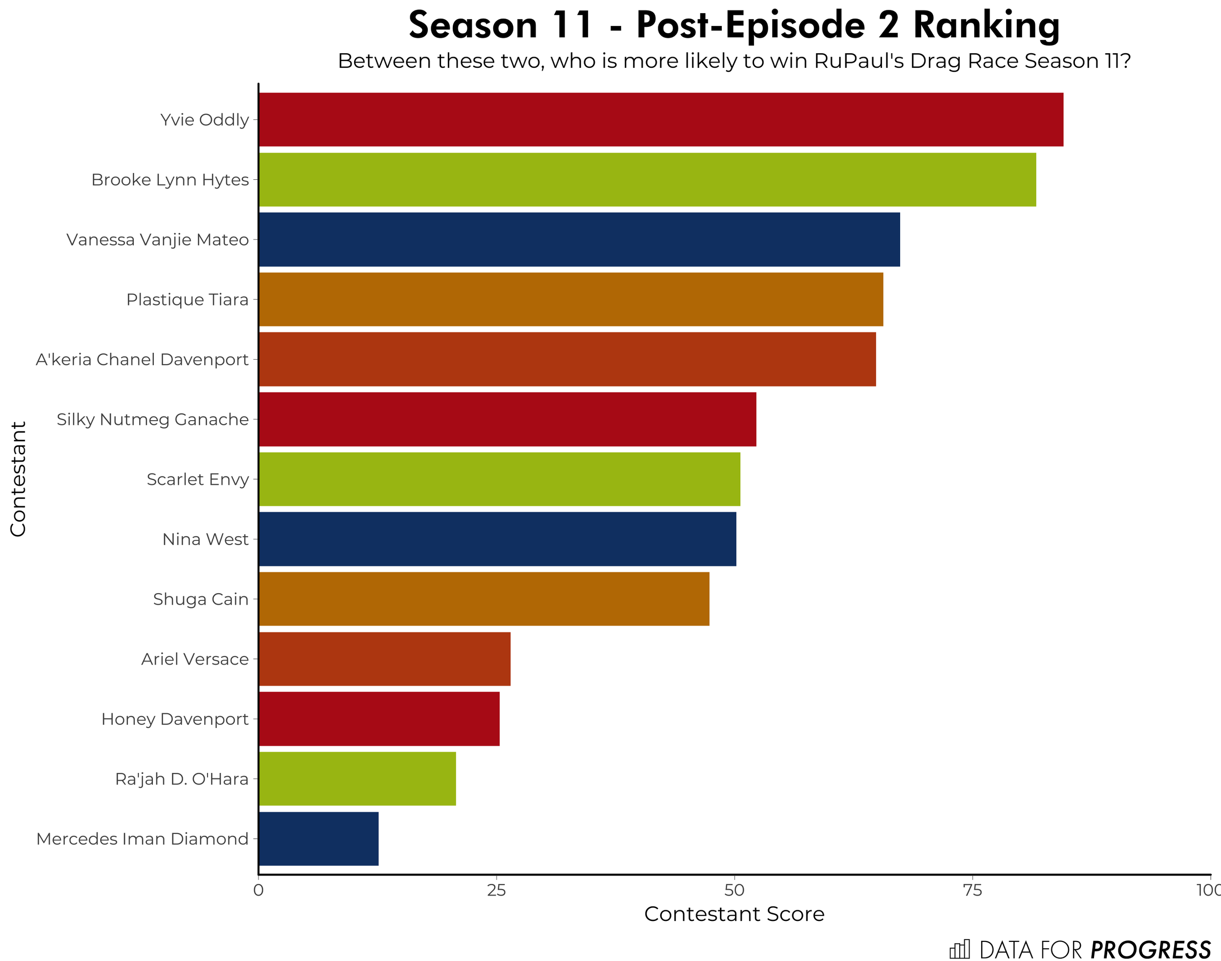_s11e02ranking.png