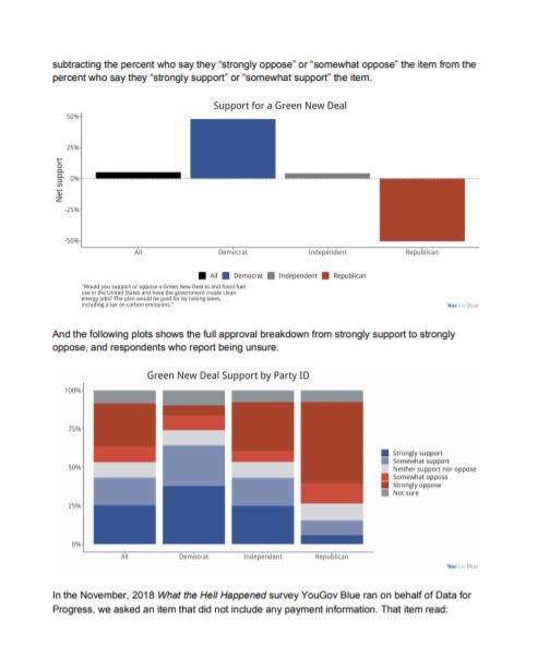 Green New Deal — Data For Progress