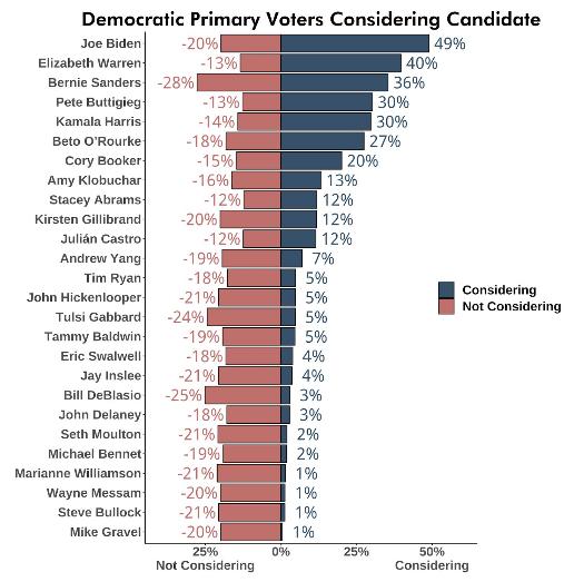 12-dem-candidates-considering.nocrop.w710.h2147483647.2x.png