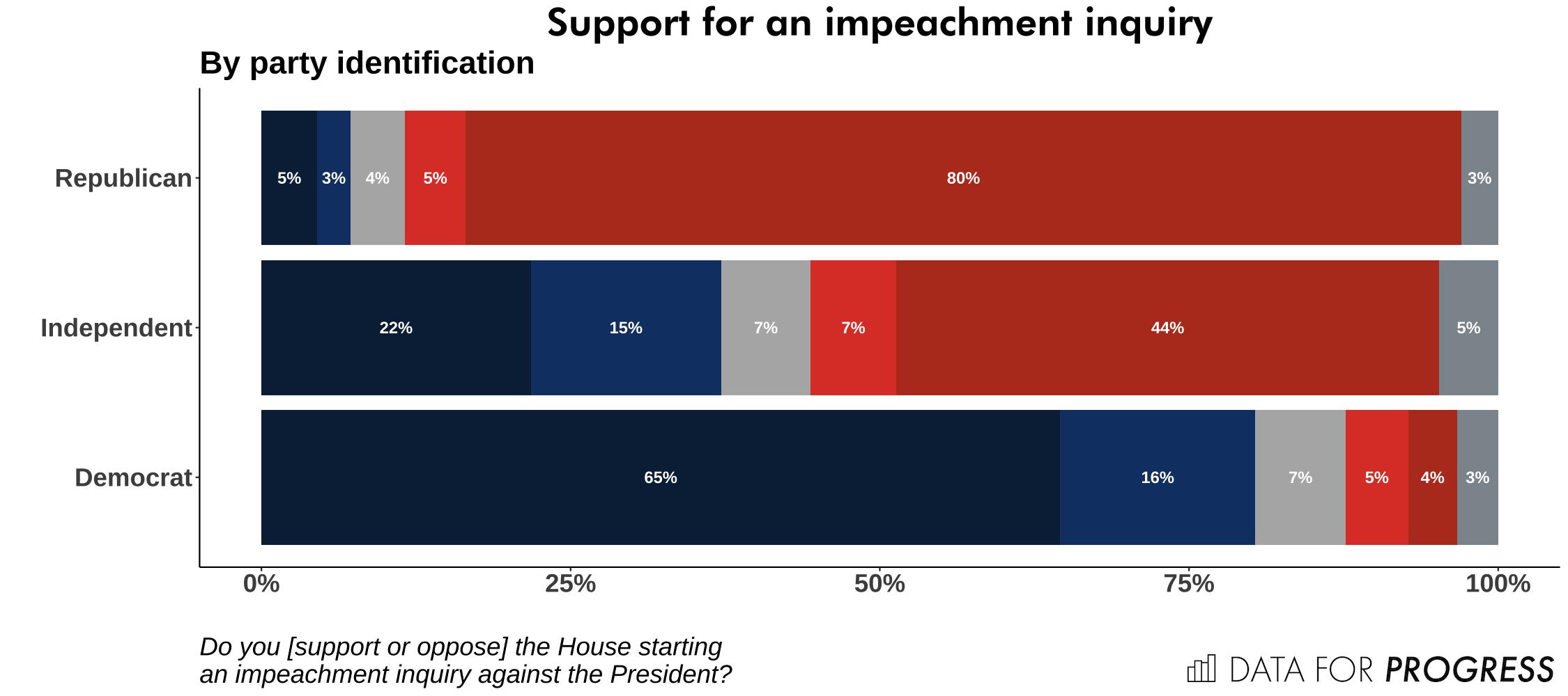impeachmentinquiry2_pid.png