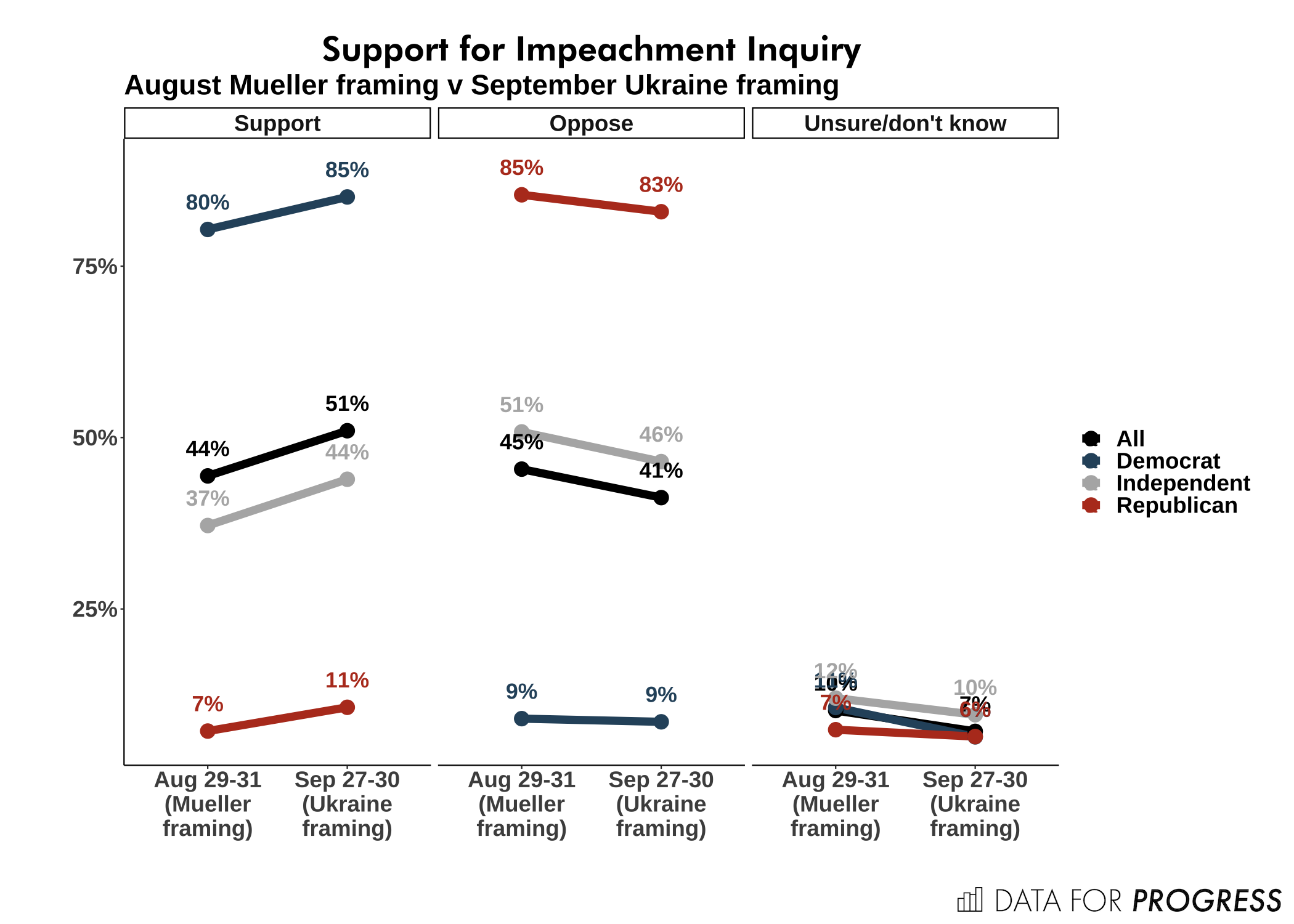 impeach_change.png