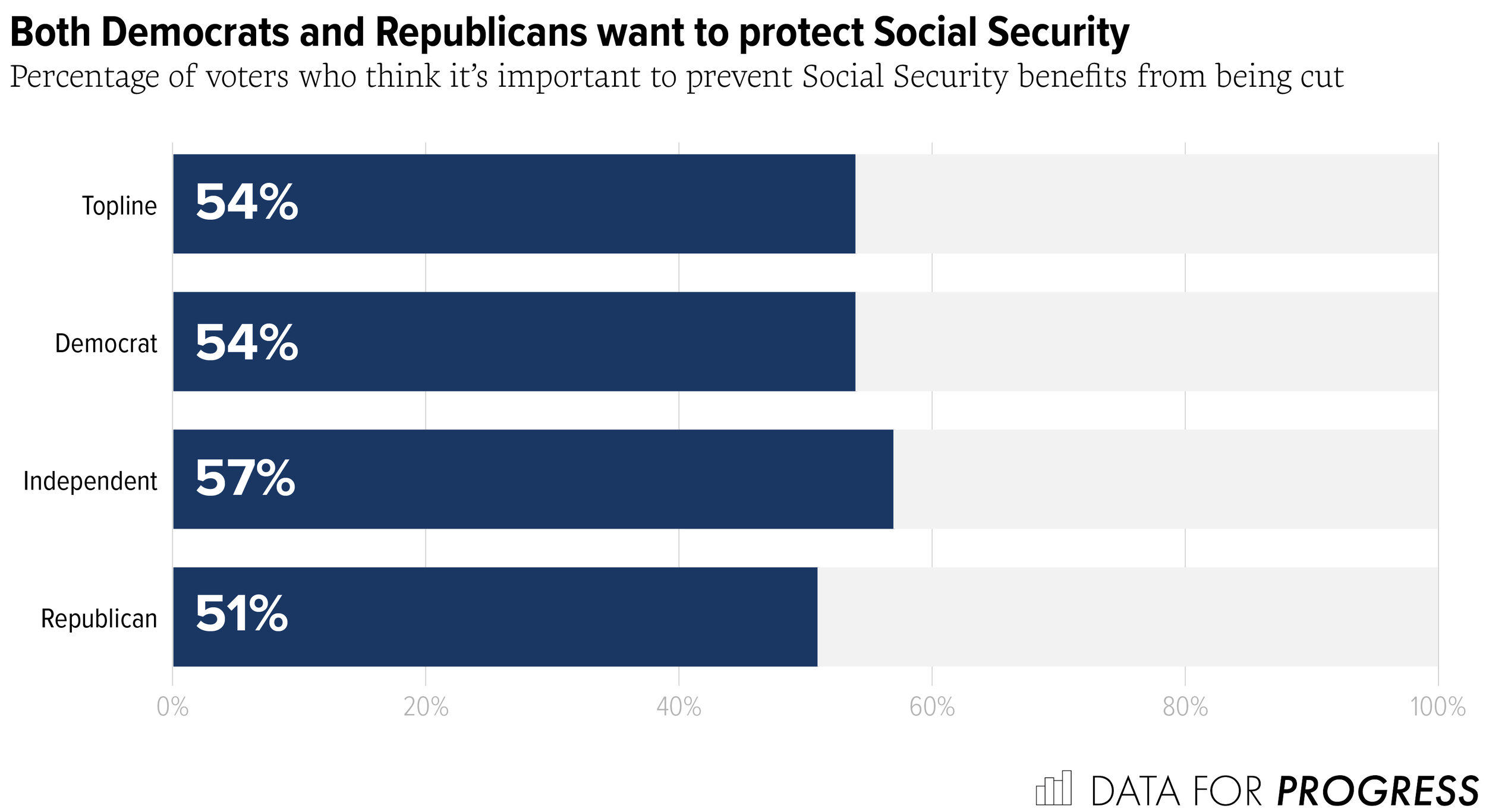 20.08_BLOG_Social Security-01.png