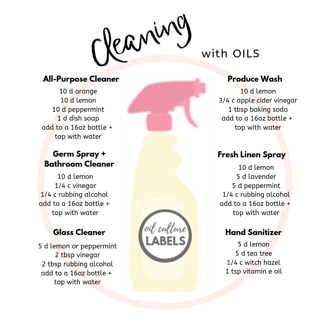 CLEANING GUIDE — Oil Culture Labels