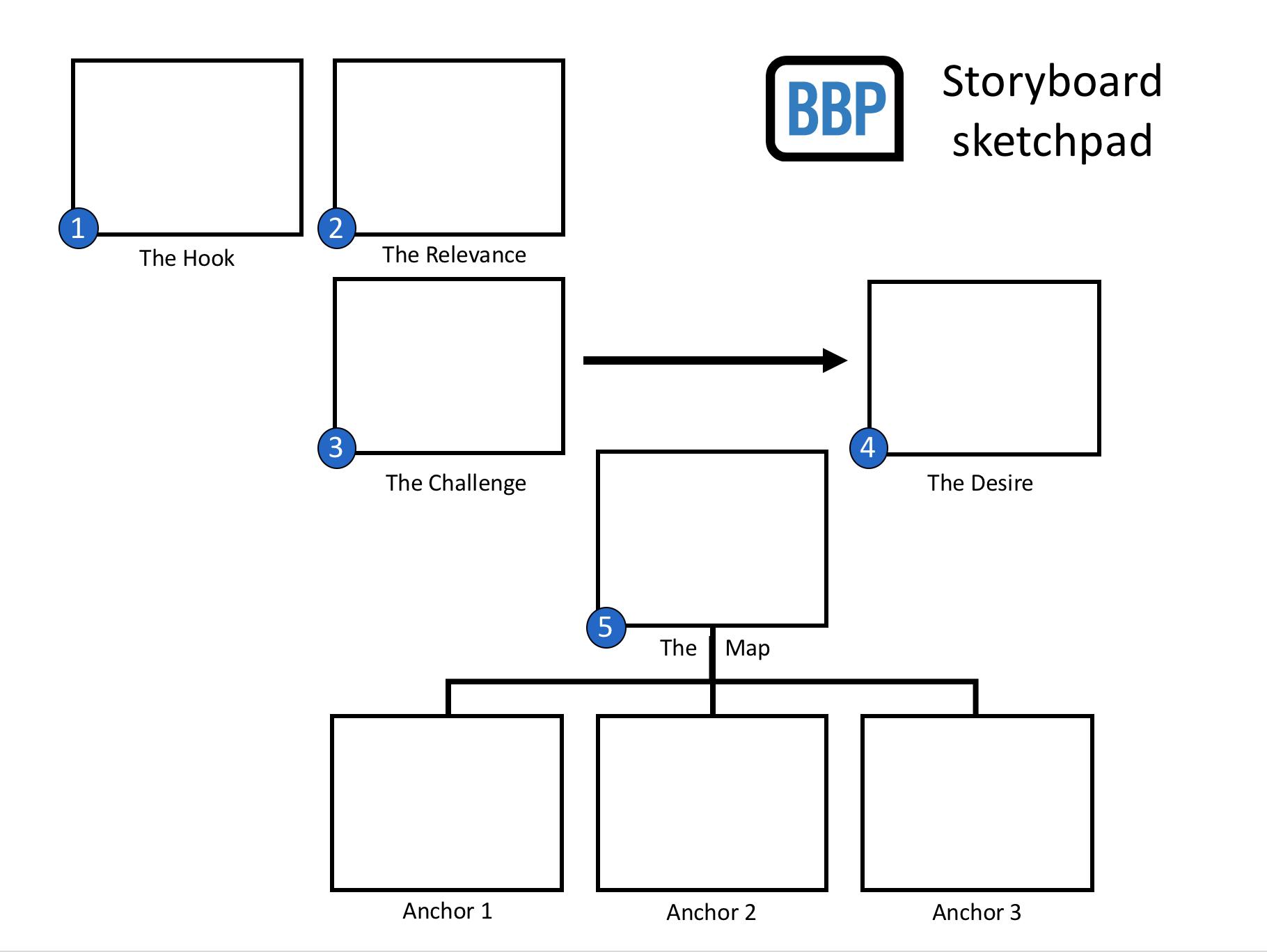 BBP Storyboard Sketchpad