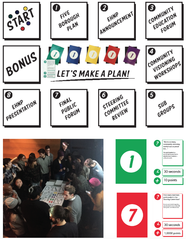 Let's Make a Plan: Revealing Hierarchies in the East Harlem Neighborhood Plan (2016)  Studio - Parsons School of Design - 2016  Let's Make a Plan is a collaboratively designed board game that reveals the hierarchies and levels of participation by different participant groups in the 2016 completed East Harlem Neighborhood. Played in groups of 4-5, the game educates participants on the power of different participant groups in the creation of the neighborhood plan.
