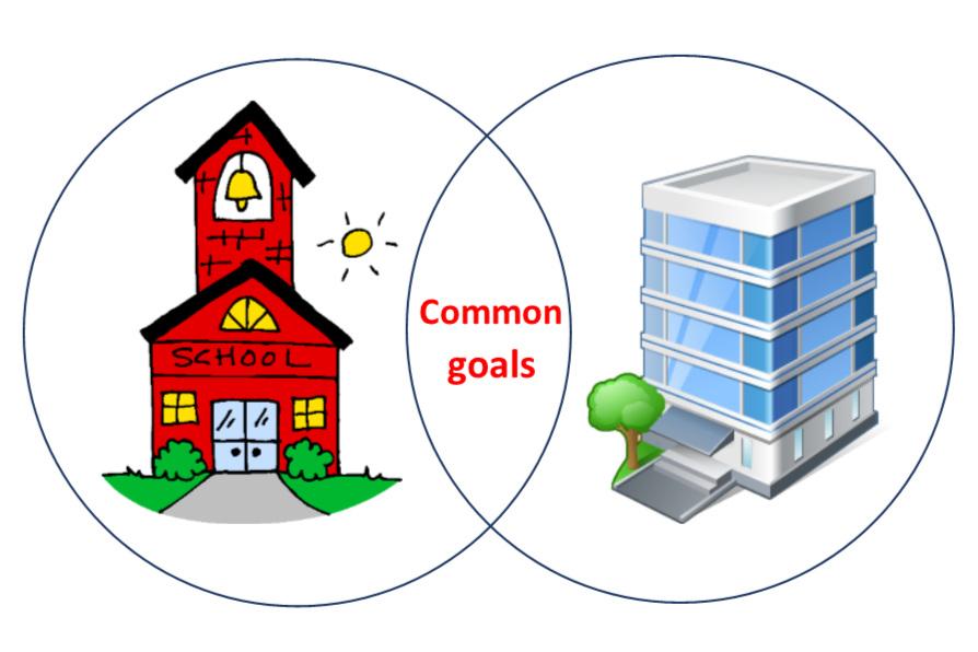 Common+Goals+Graphic.jpg
