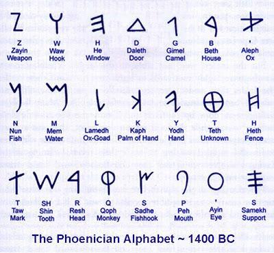 Phoenician Alph.jpg