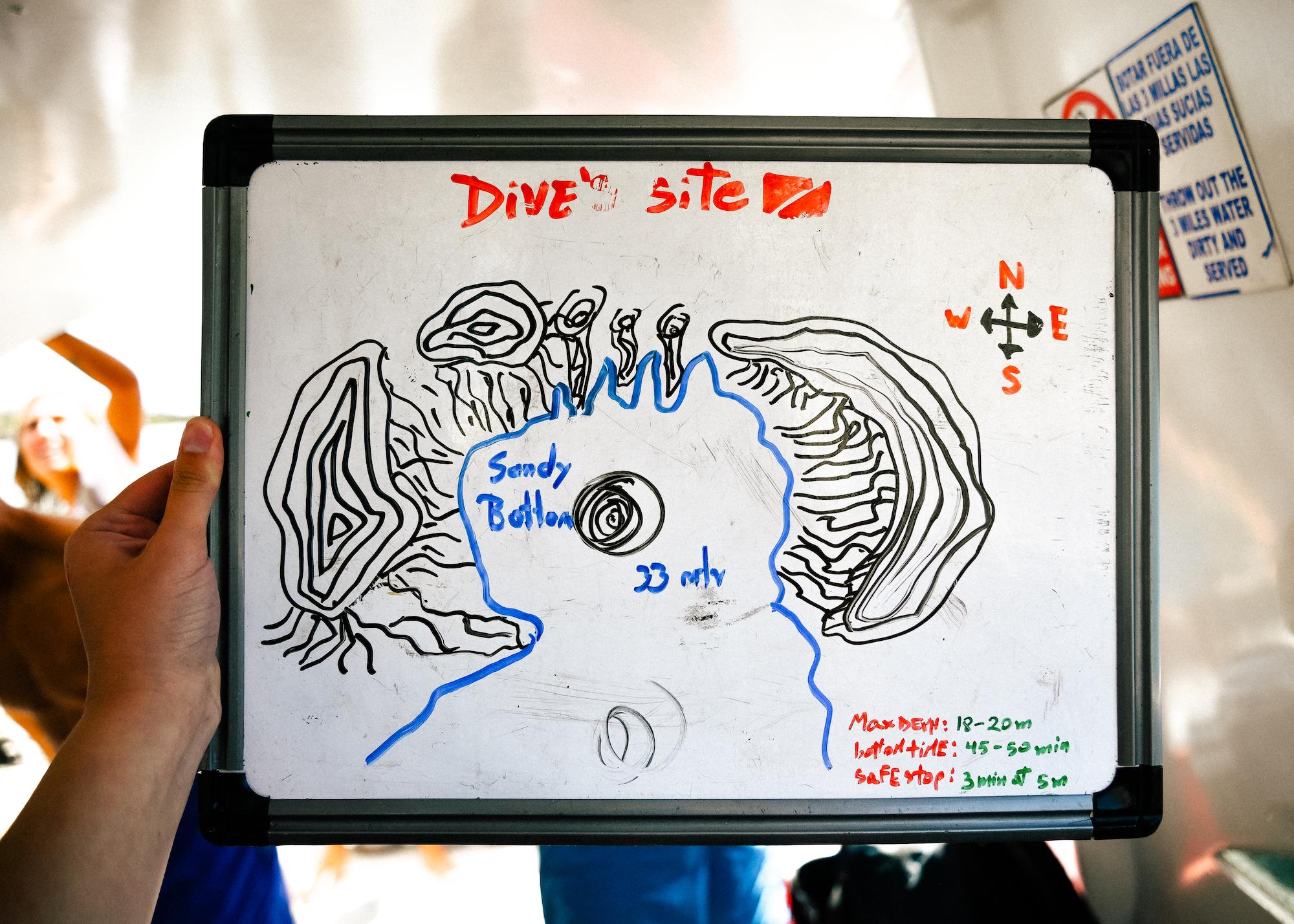 gordon's rock dive site map