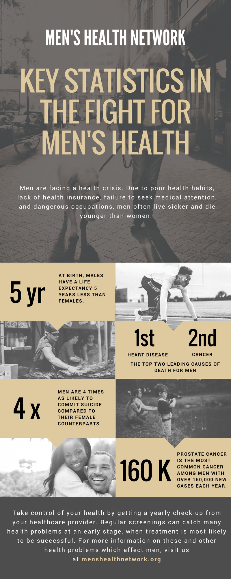 Mens-Health-Infographic.png