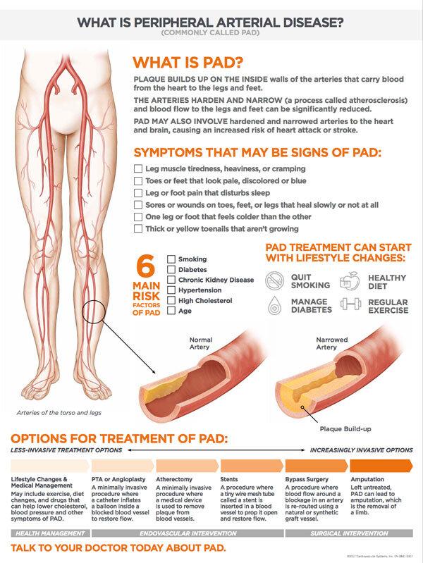 PAD-Poster1-Thumbnail.jpg