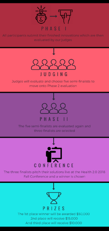 Copy of The Opioid Challenge infographic.png