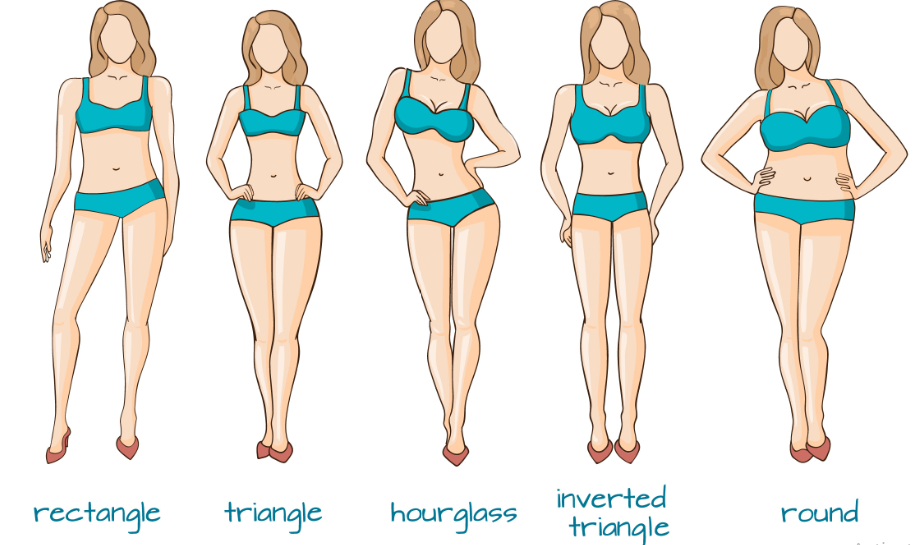 "Images from   5 Most Common Female Body Shapes    -  Author:    Burbuqe Latifi  - ""no copyright infringement is intended"""