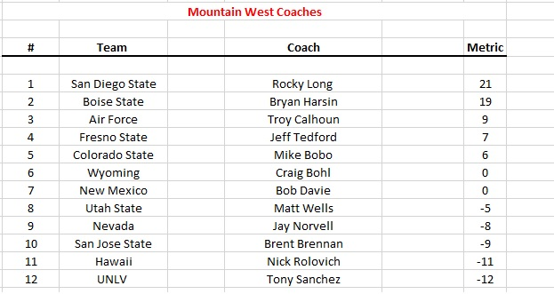 mwc coach.jpg