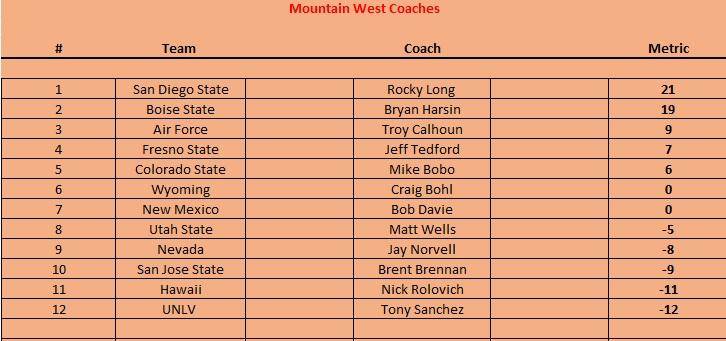 mw coaches.jpg