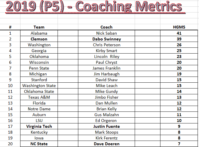 20 coaches.png