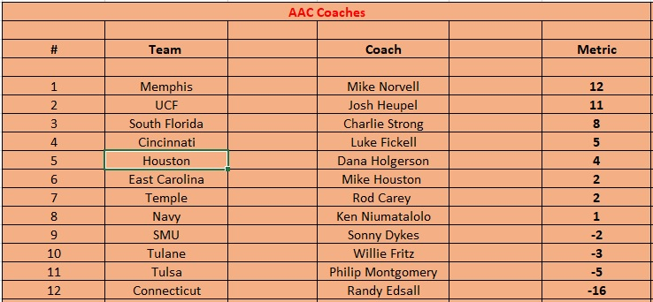 aac coaching.jpg