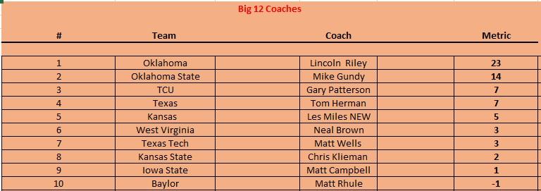 b12 coaches.jpg