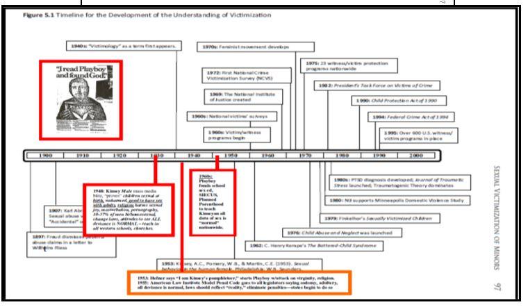 Corrected John Jay timeline.JPG