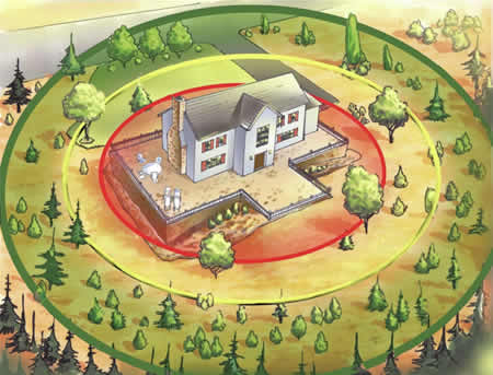 "California law requires homeowners to create a ""defensible space zone"" around their homes."