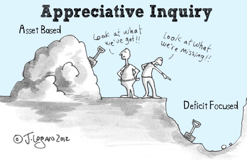Appreciative Inquiry by Positivity Strategist