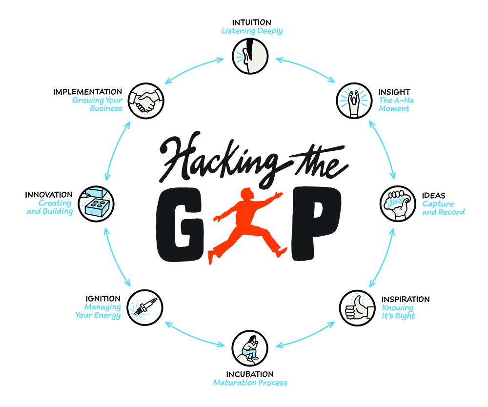 Hacking-The-Gap-Icons-Radial.jpg