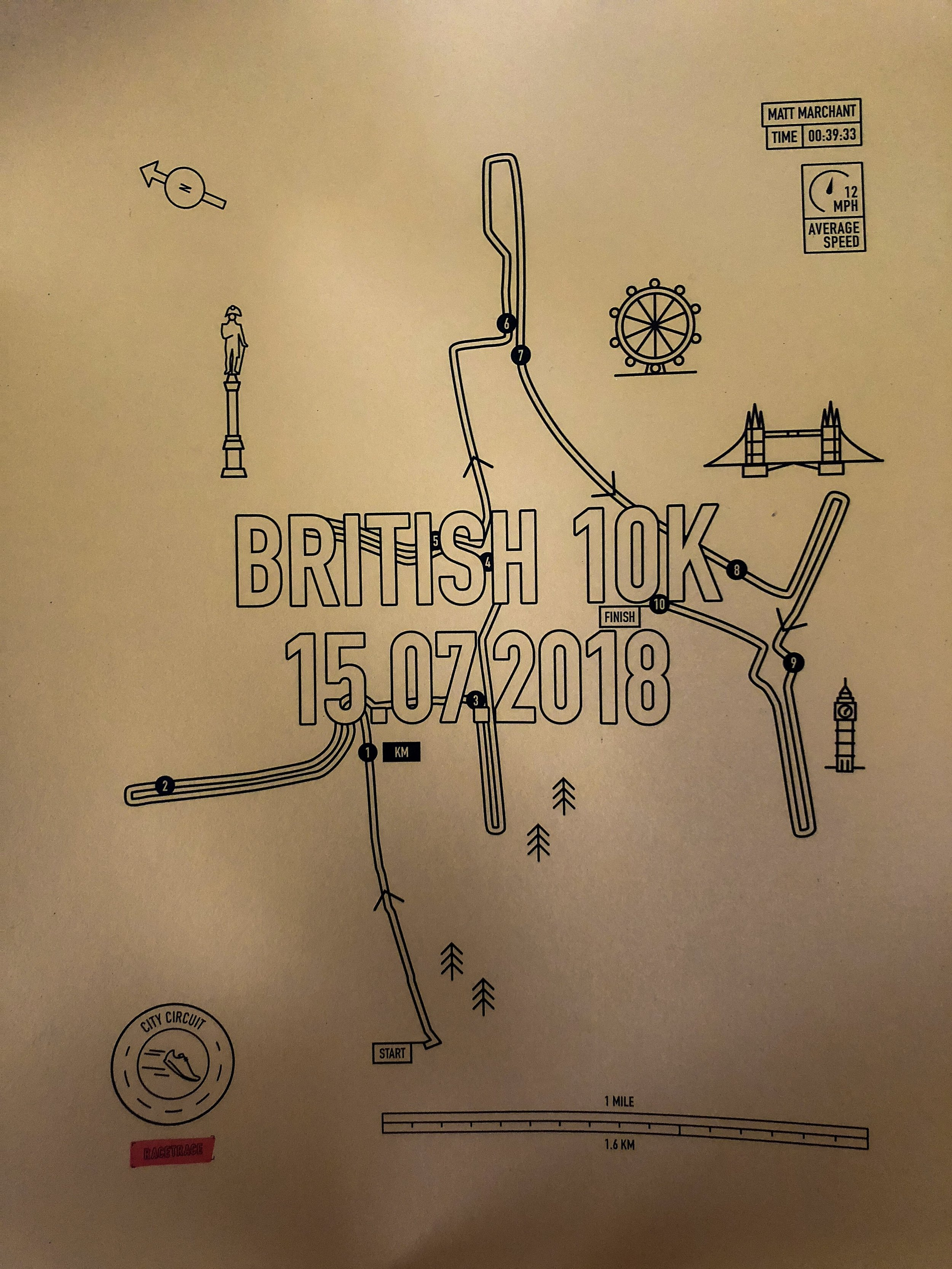 British 10k - How awesome is this gold print from Racetrace www.racetrace.co.uk
