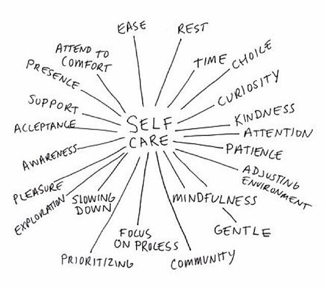 self care the resonance collective
