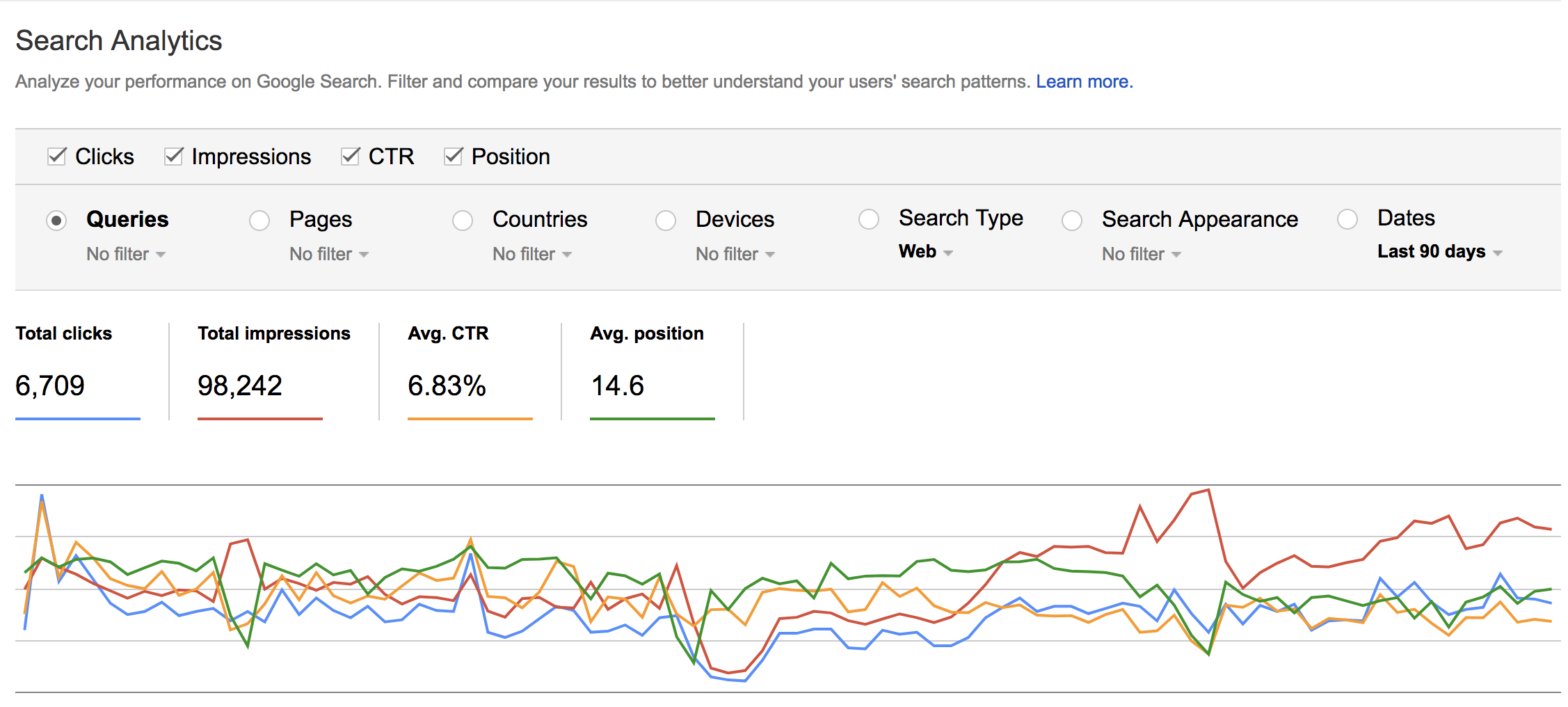 Google Search Console SEO Tool